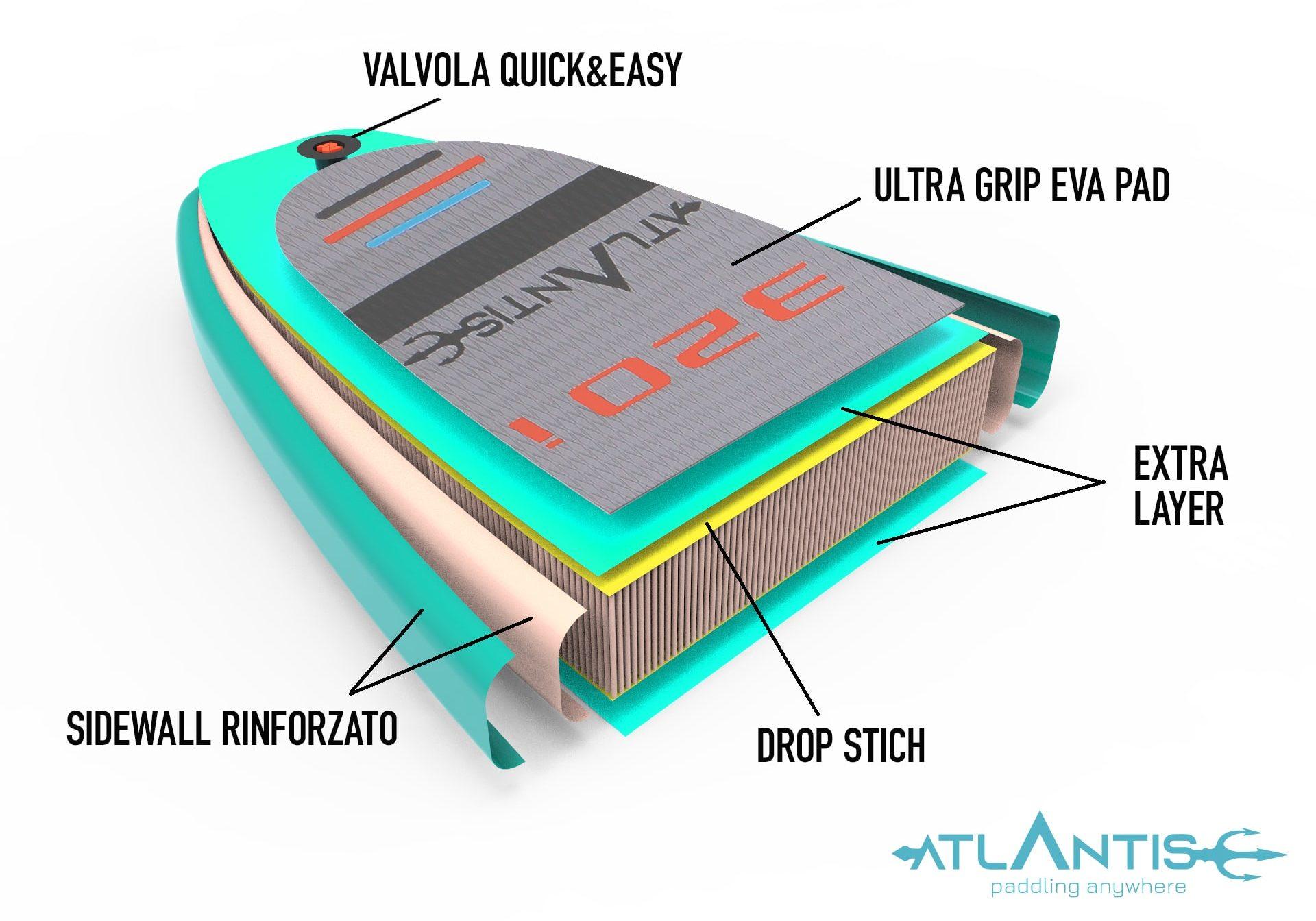 Atlantis-double-layer-3D